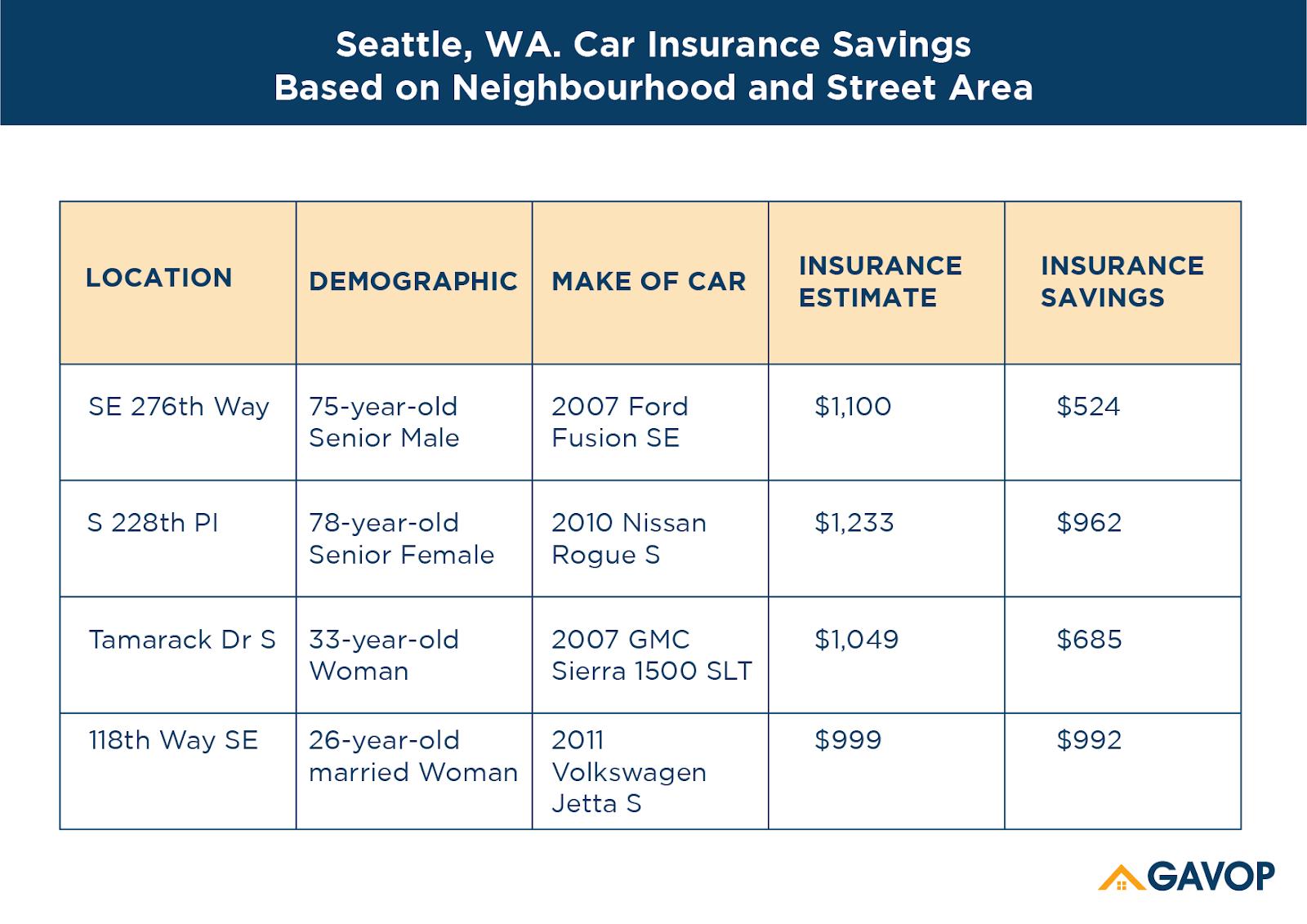 Car_insurance_savings
