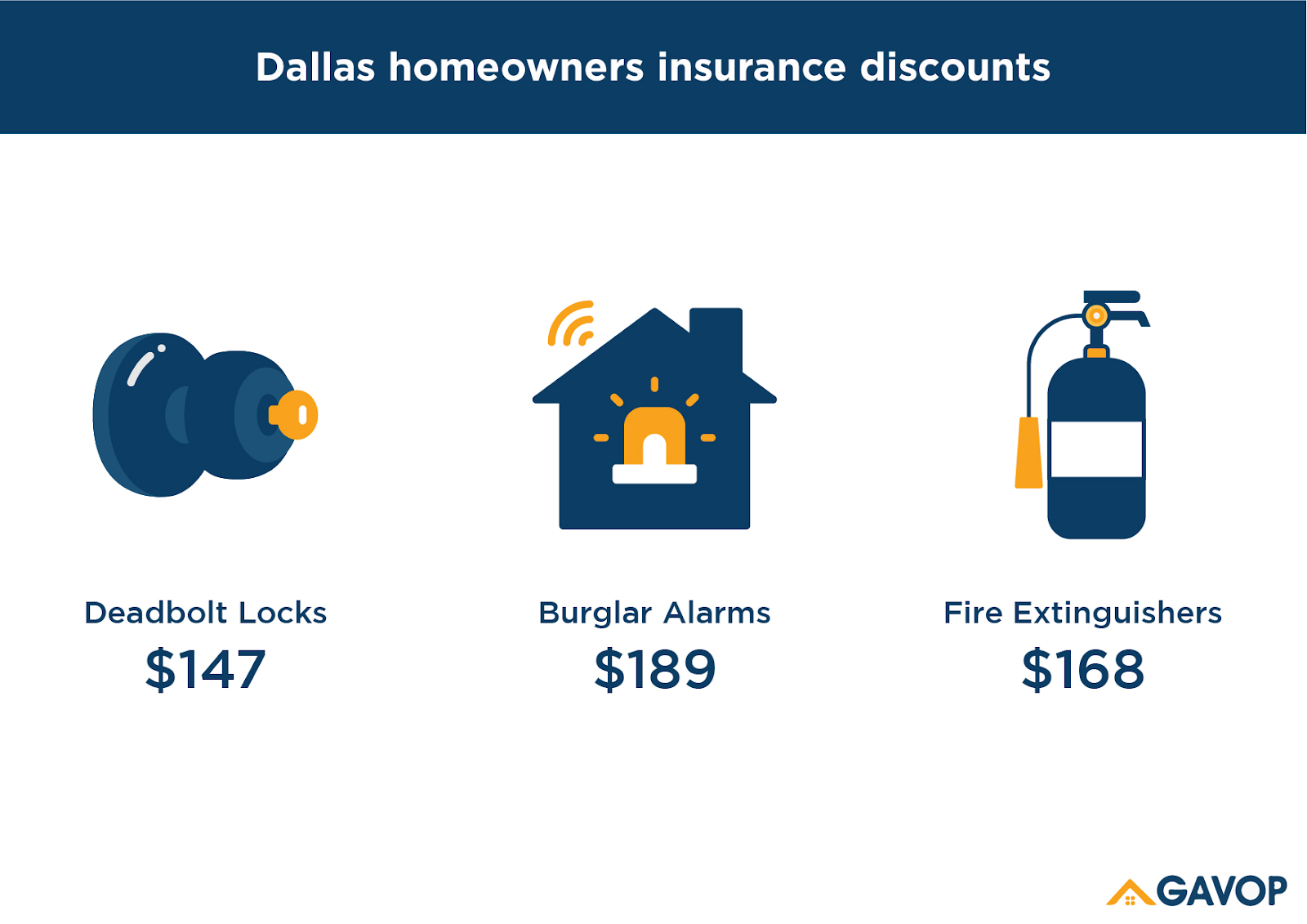 Dallas_homeowners