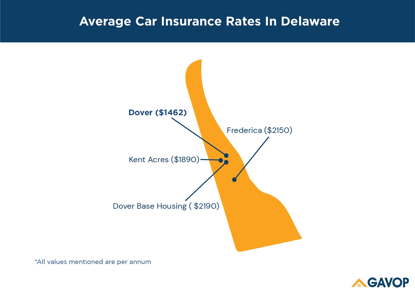 Delaware_car_insurance