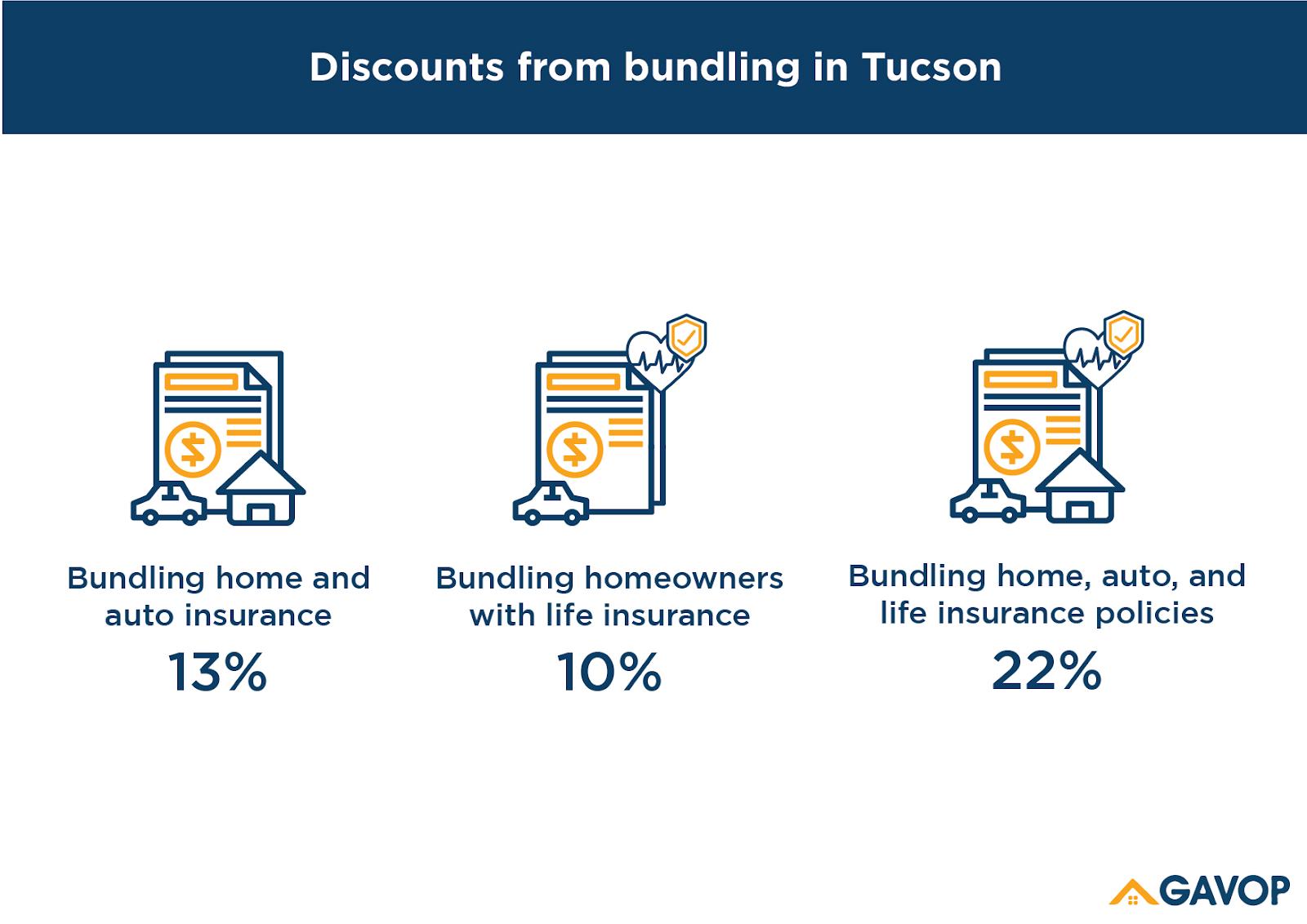 Discounts_bundeling