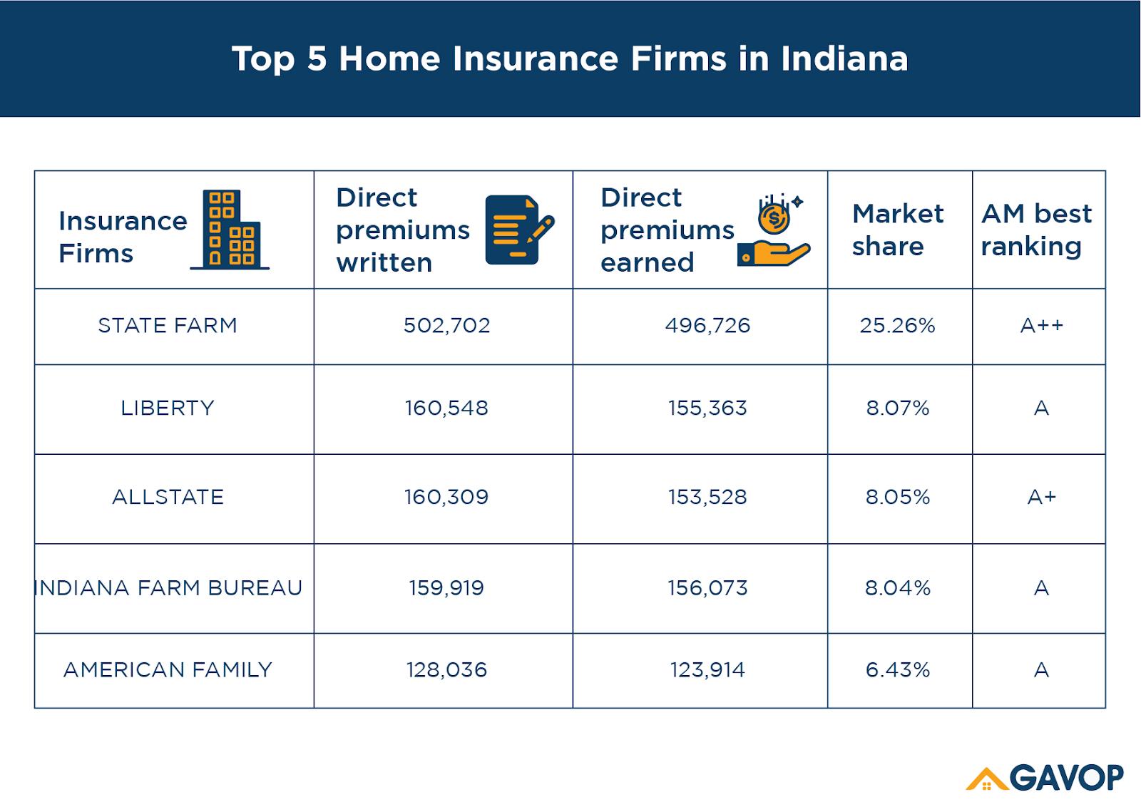 Indiana_firms