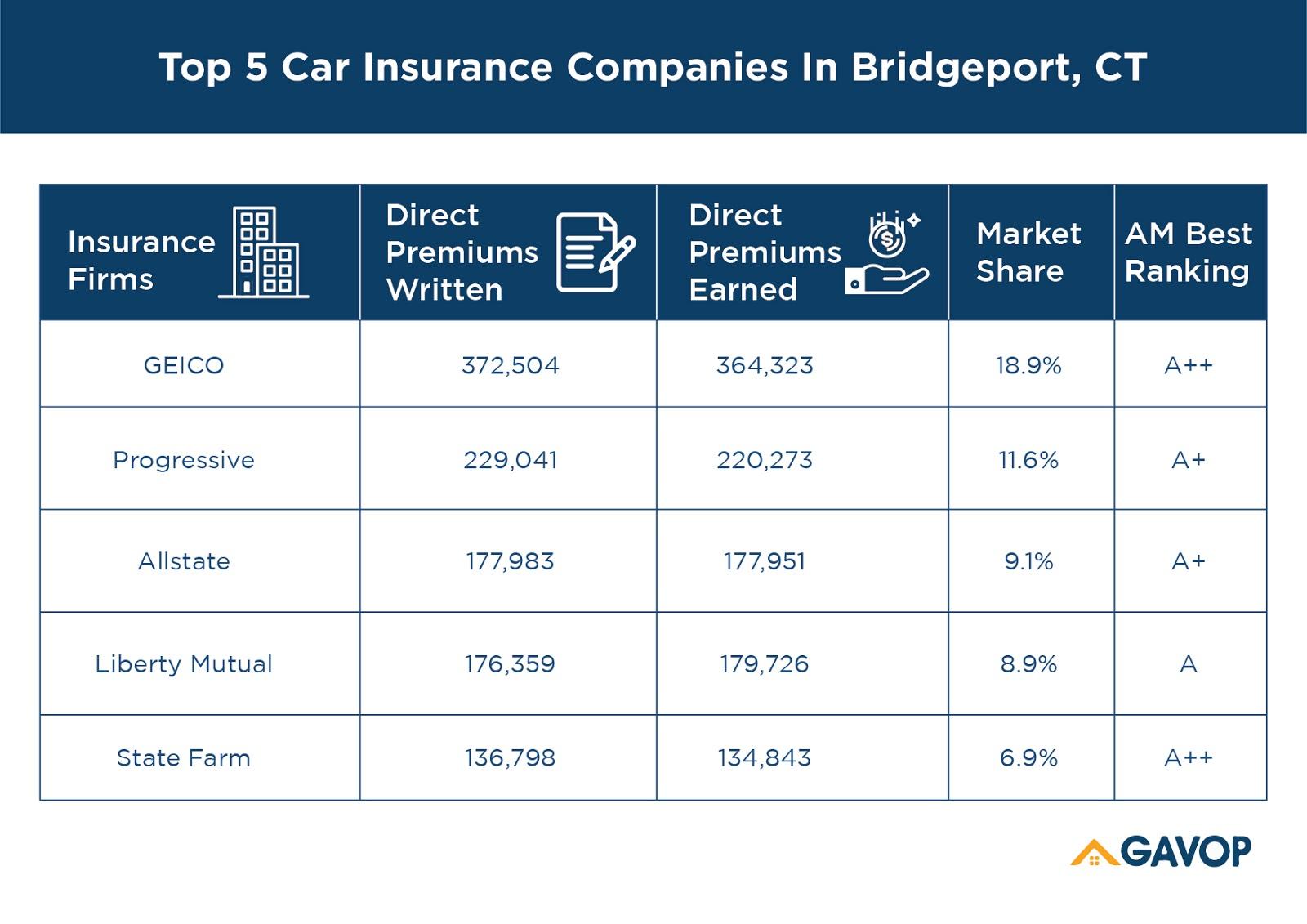 Insurance_companies