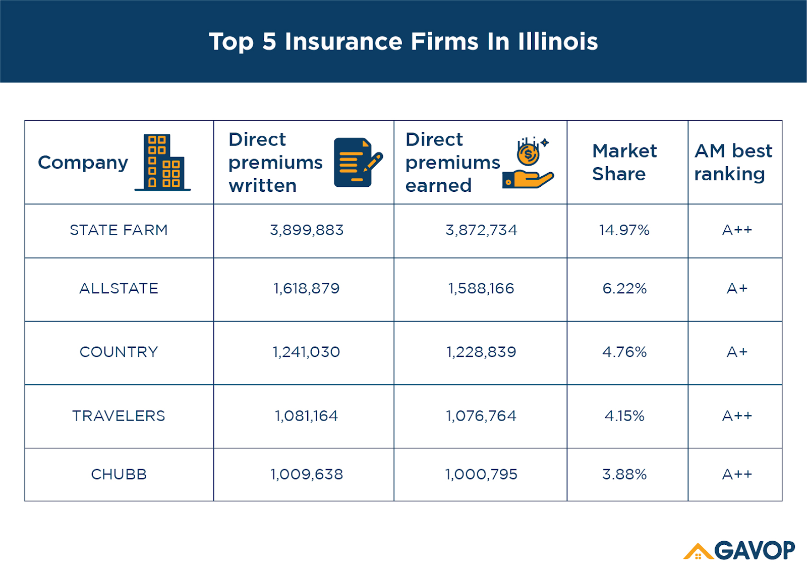 Insurance_firms_illinois