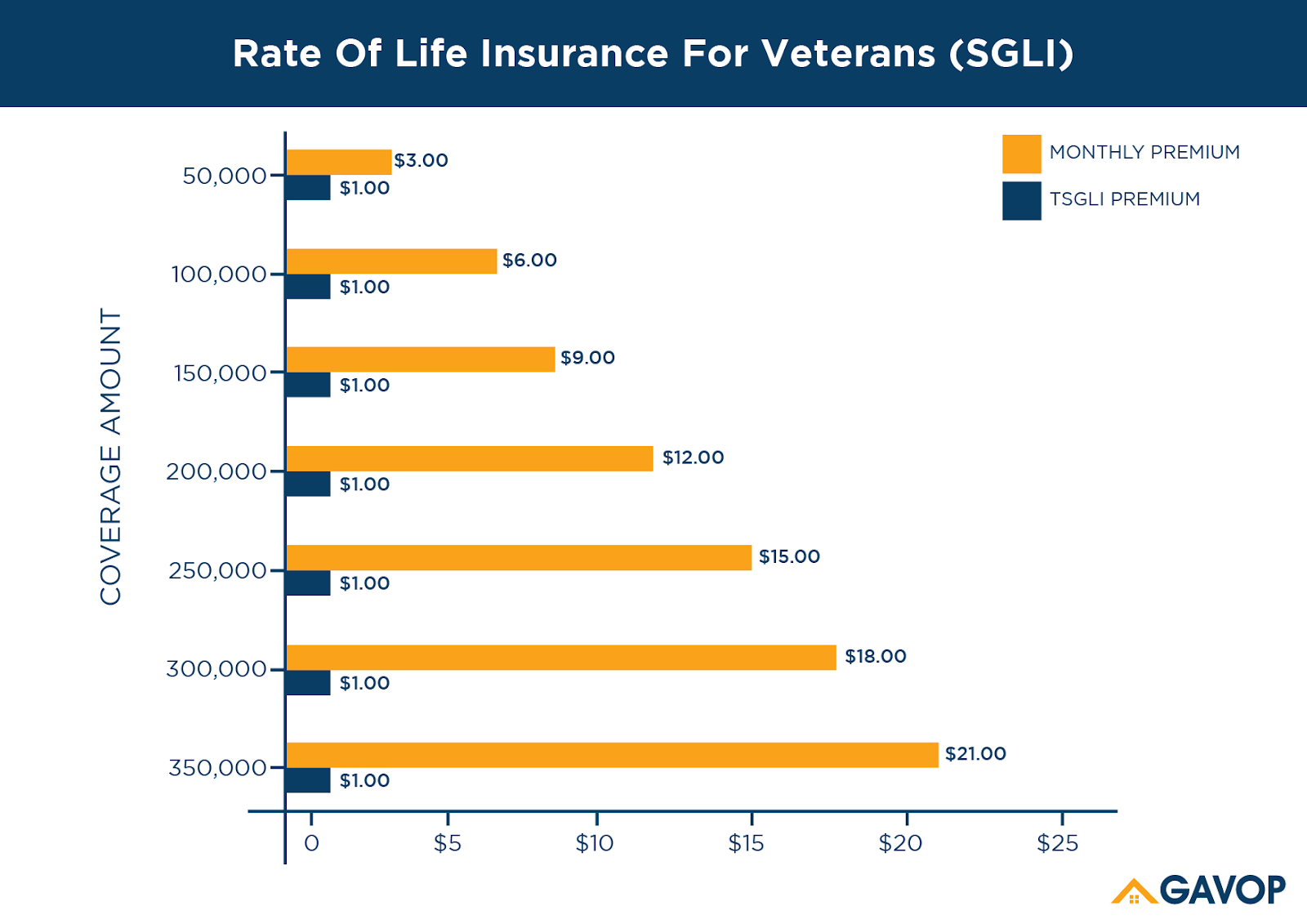Life_insurance_rate