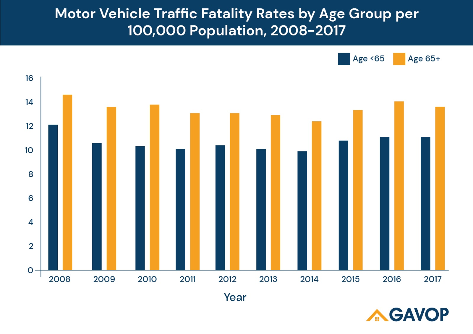 Motor_vehicle_traffic