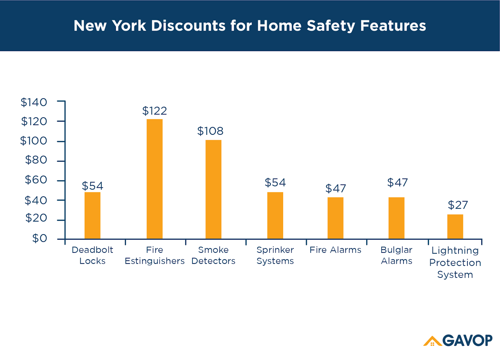 New_york_discounts