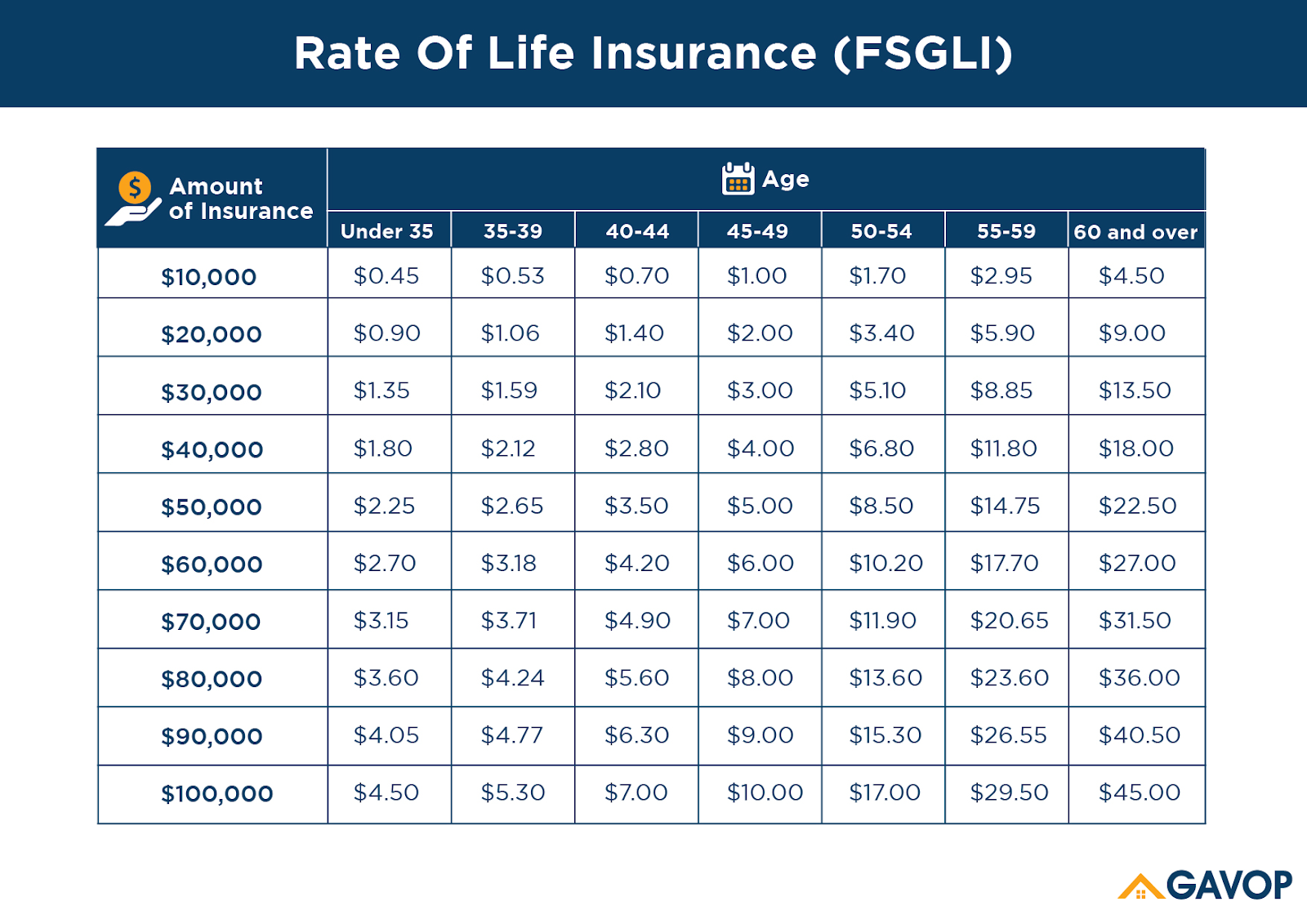 Rate_of_life_insurance