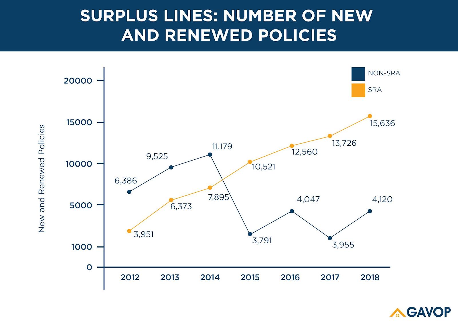 Surplus_lines