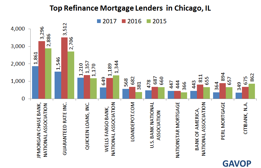 Data-Driven Mortgage News & Analysis